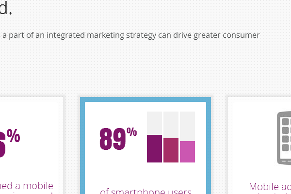 Click on '89% of smartphone users...'